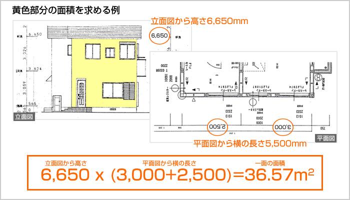 早見表付き外壁塗装の面積平米坪数を計算する方法外壁塗装110番